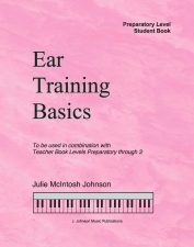 Ear Training Basics